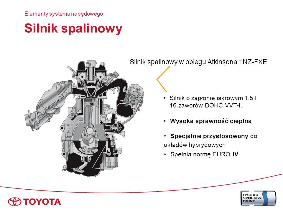 Silnik spalinowy Silnik spalinowy w obiegu Atkinsona 1NZ-FXE
