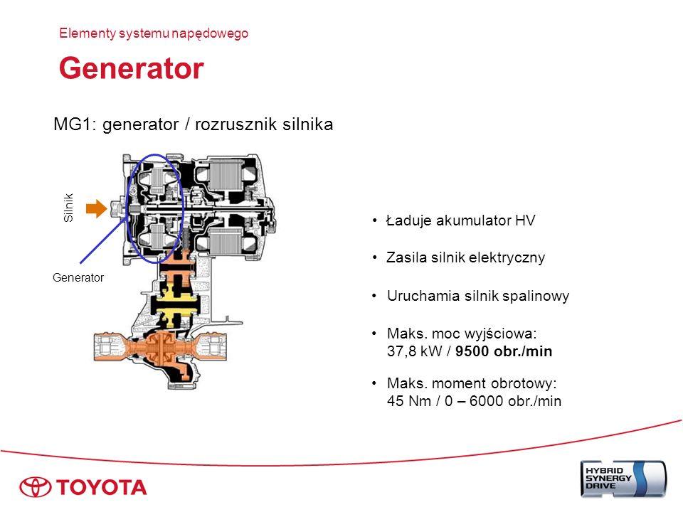 Generator MG1: generator / rozrusznik silnika Ładuje akumulator HV