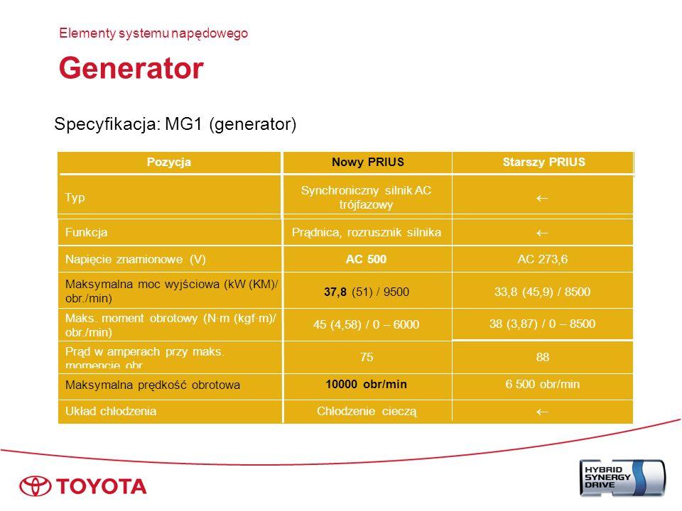 Generator Specyfikacja: MG1 (generator) Elementy systemu napędowego