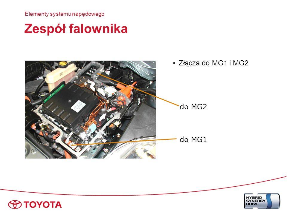 Zespół falownika Złącza do MG1 i MG2 do MG2 do MG1