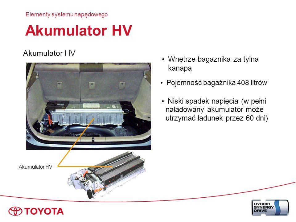 Akumulator HV Akumulator HV Wnętrze bagażnika za tylna kanapą