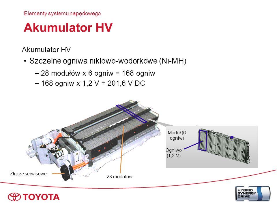Akumulator HV Szczelne ogniwa niklowo-wodorkowe (Ni-MH) Akumulator HV