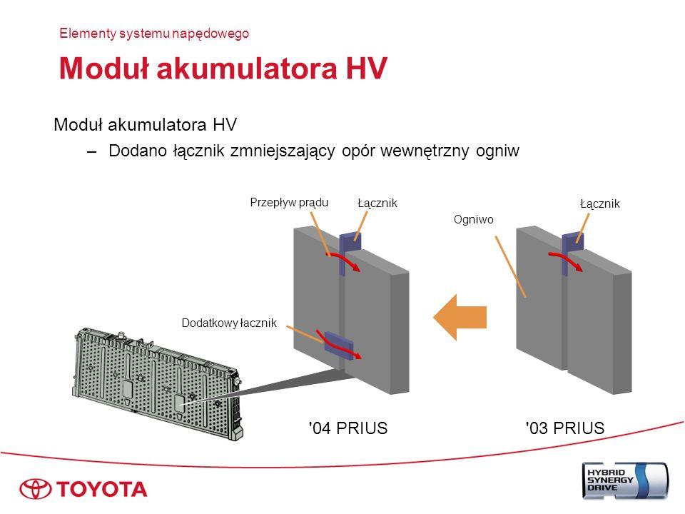 Moduł akumulatora HV Moduł akumulatora HV