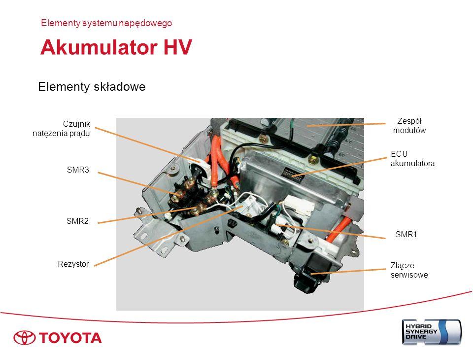 Akumulator HV Elementy składowe Elementy systemu napędowego