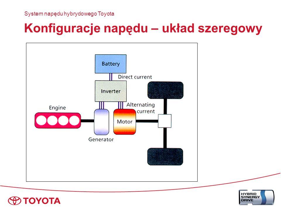 Konfiguracje napędu – układ szeregowy