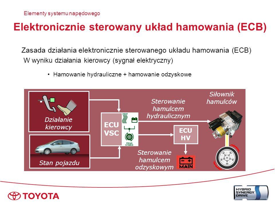 Elektronicznie sterowany układ hamowania (ECB)