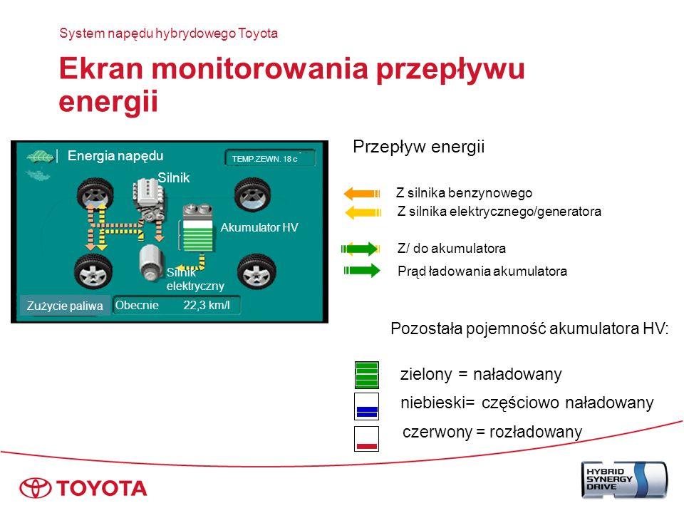 Ekran monitorowania przepływu energii