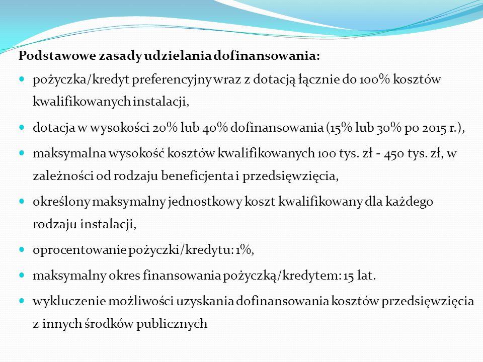 Podstawowe zasady udzielania dofinansowania: