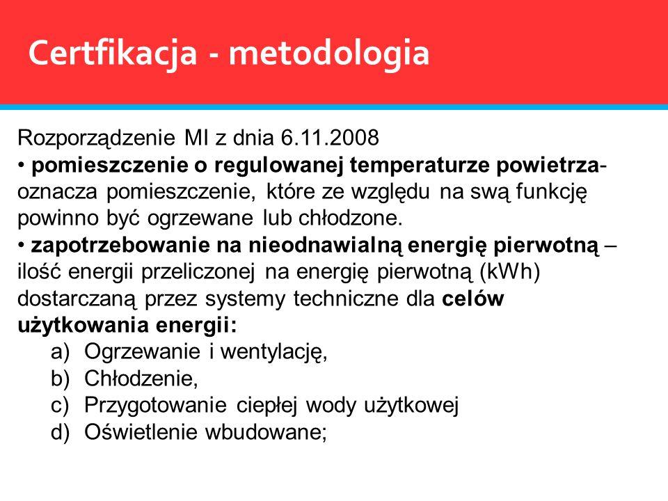 Certfikacja - metodologia