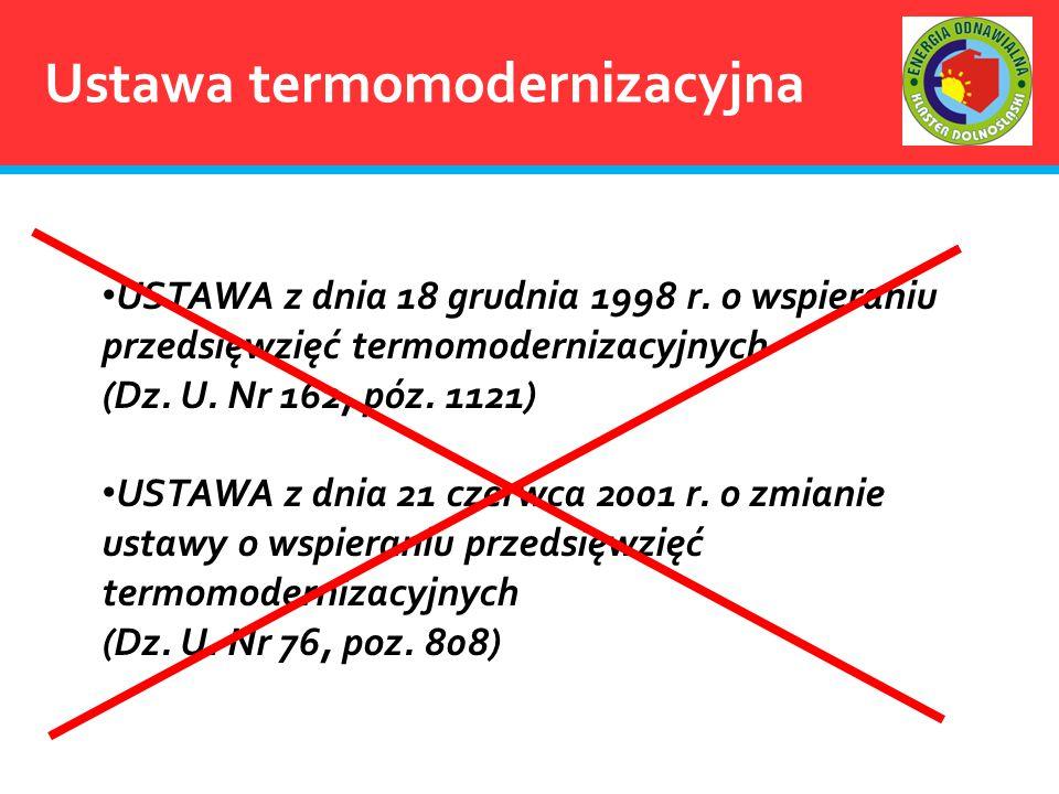 Ustawa termomodernizacyjna
