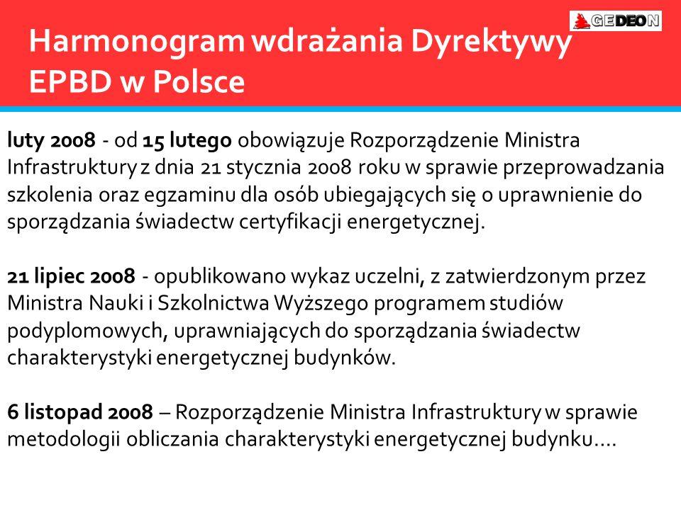 Harmonogram wdrażania Dyrektywy EPBD w Polsce