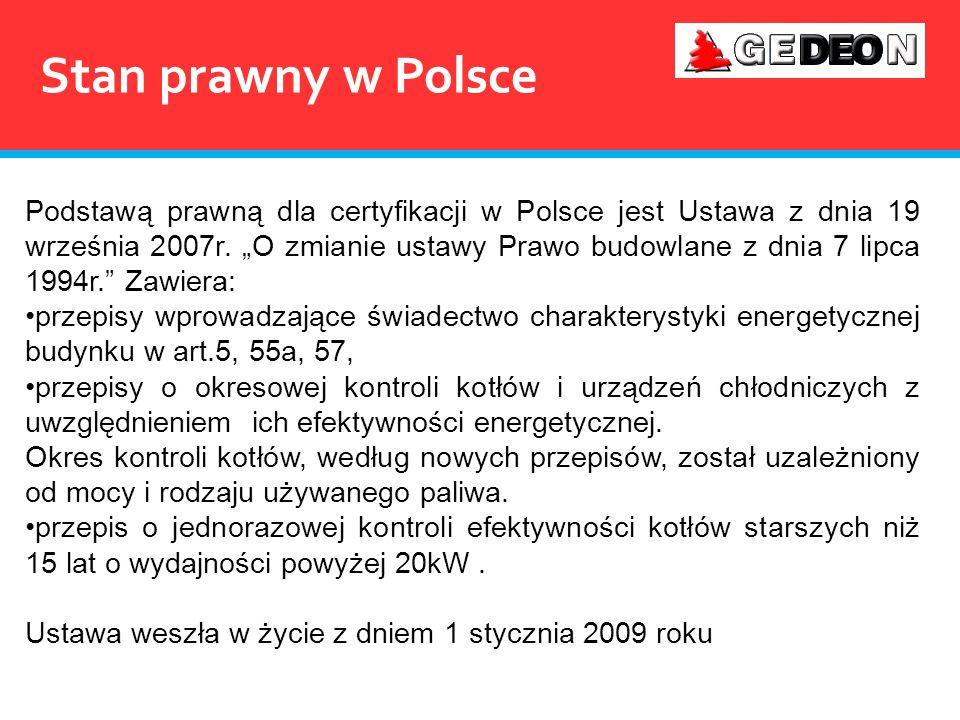 Stan prawny w Polsce