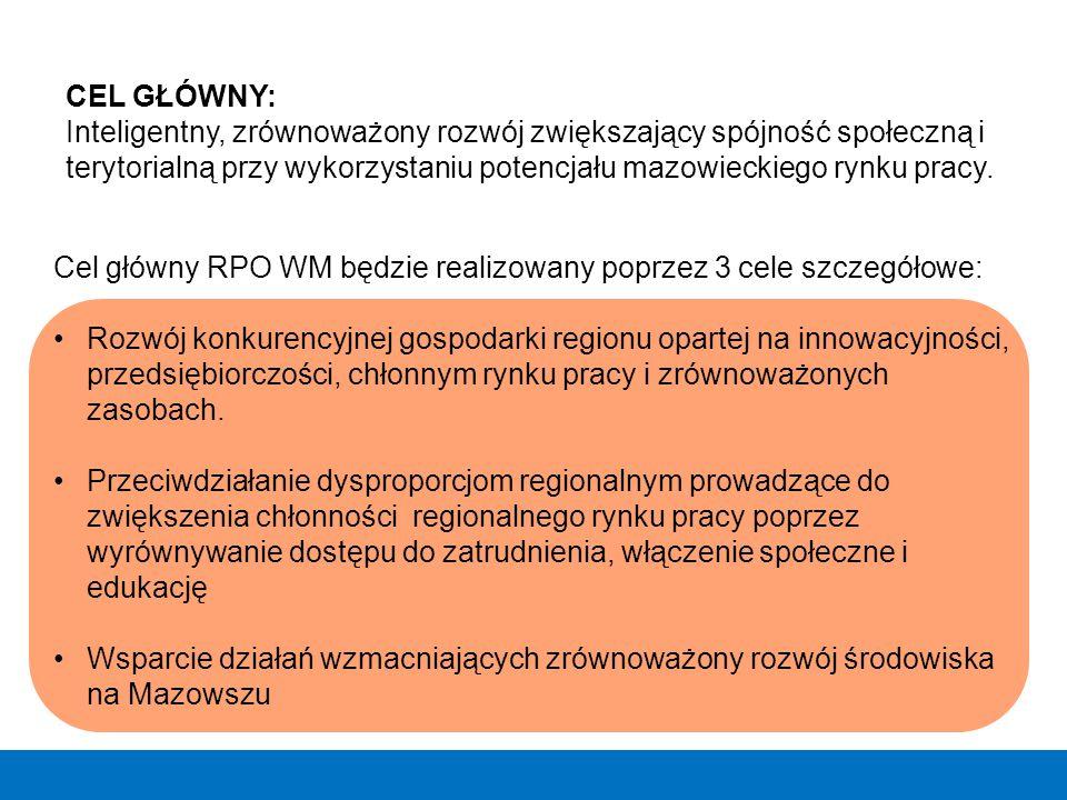 Cel główny RPO WM będzie realizowany poprzez 3 cele szczegółowe: