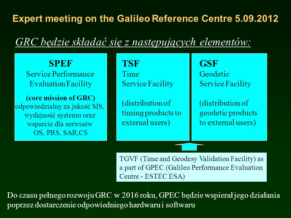 Expert meeting on the Galileo Reference Centre 5.09.2012