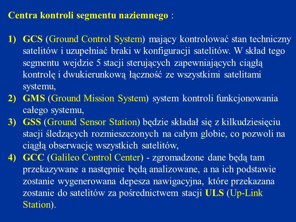 Centra kontroli segmentu naziemnego :