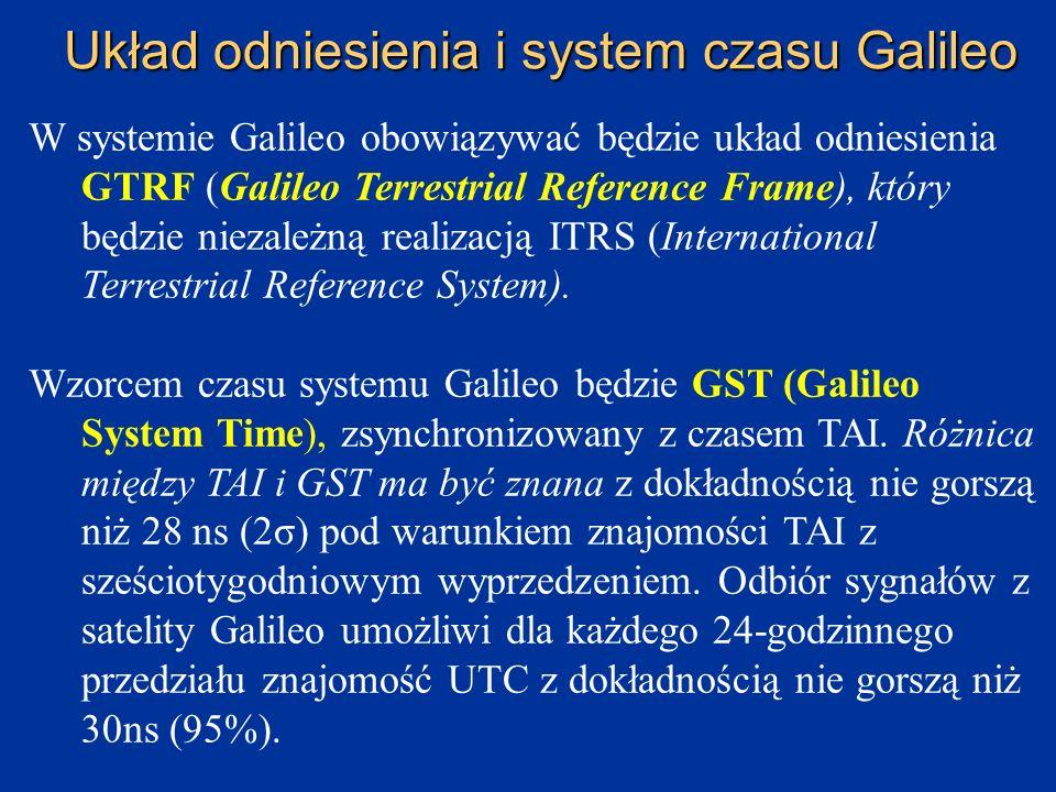 Układ odniesienia i system czasu Galileo