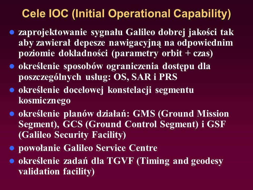 Cele IOC (Initial Operational Capability)