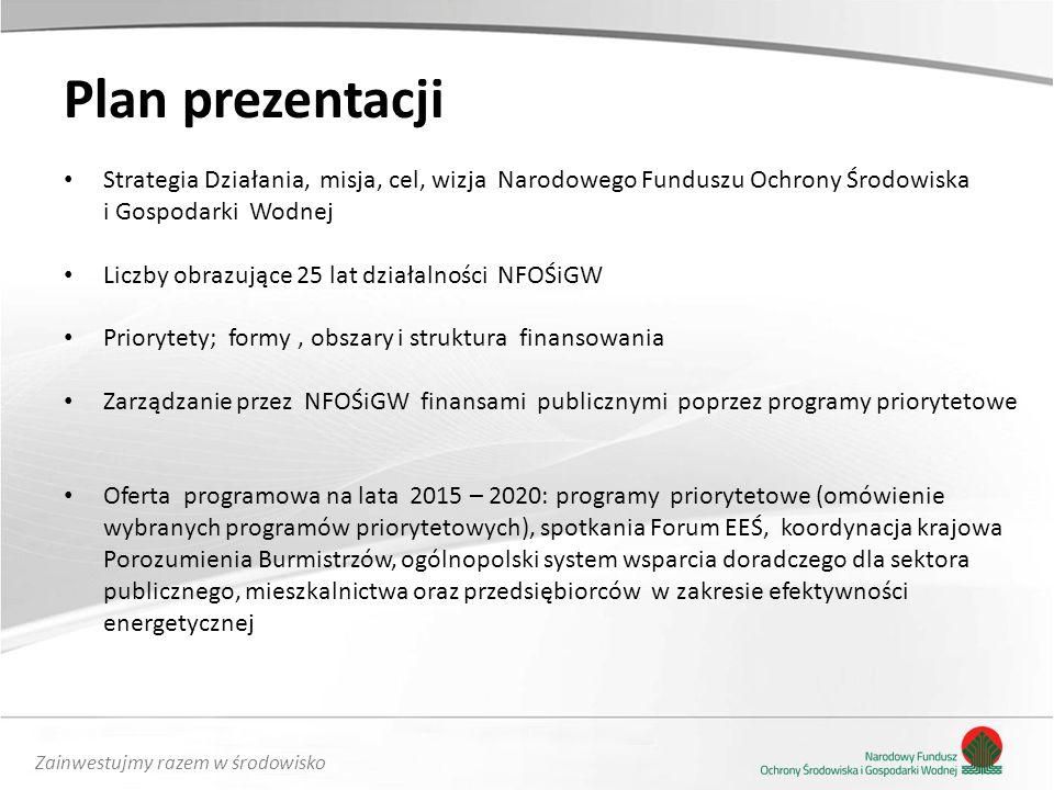 Plan prezentacji Strategia Działania, misja, cel, wizja Narodowego Funduszu Ochrony Środowiska i Gospodarki Wodnej.