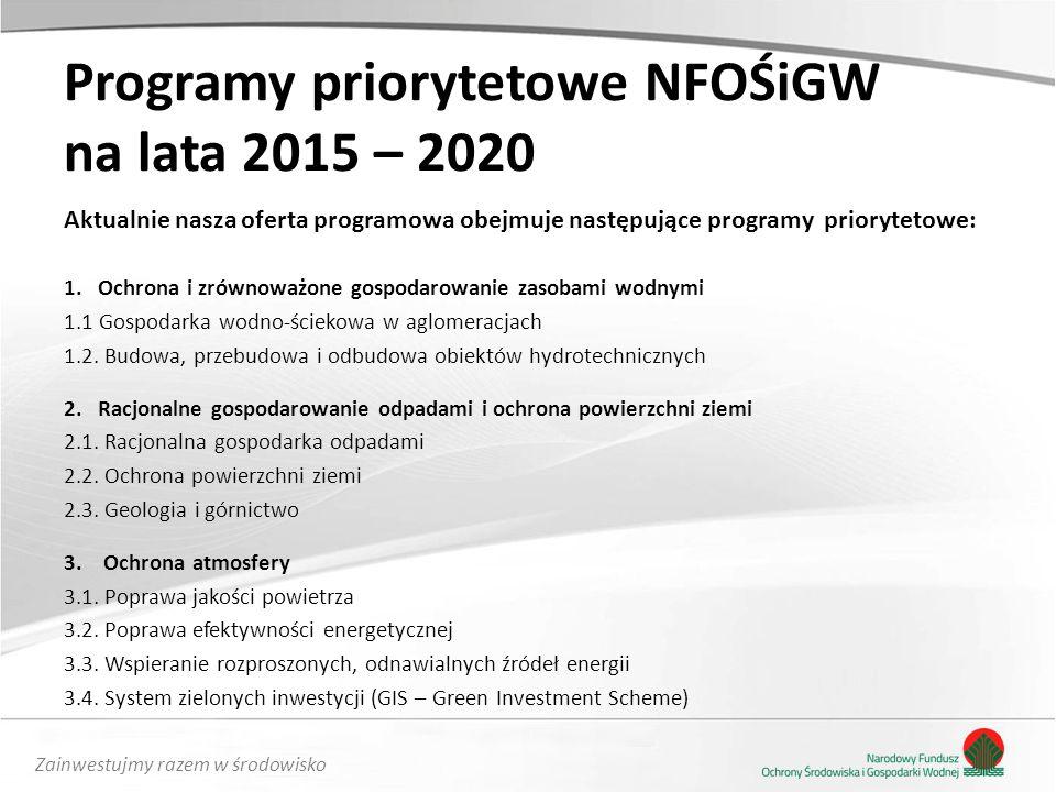 Programy priorytetowe NFOŚiGW na lata 2015 – 2020