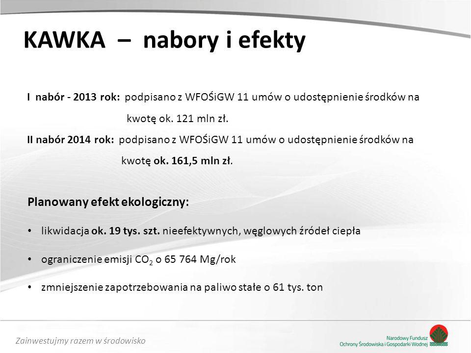 KAWKA – nabory i efekty Planowany efekt ekologiczny: