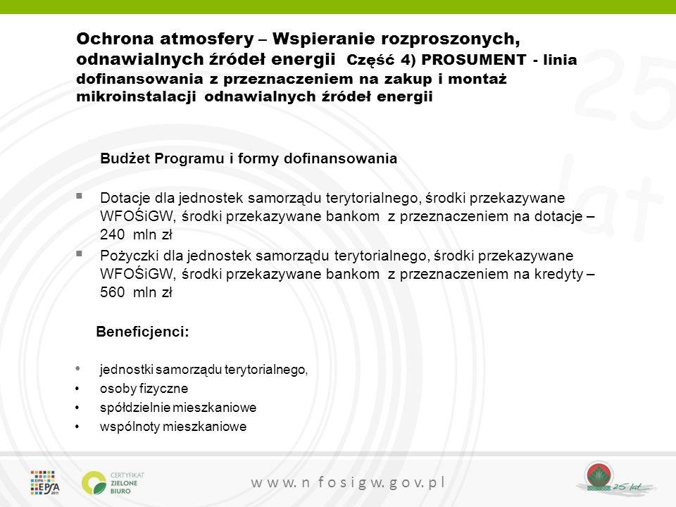 Budżet Programu i formy dofinansowania