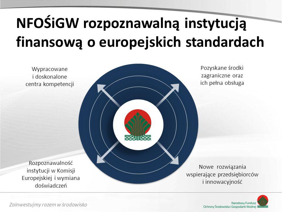 NFOŚiGW rozpoznawalną instytucją finansową o europejskich standardach