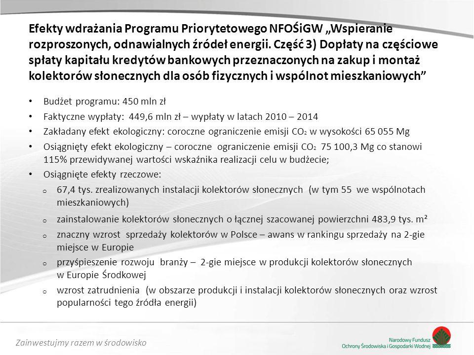 """Efekty wdrażania Programu Priorytetowego NFOŚiGW """"Wspieranie rozproszonych, odnawialnych źródeł energii. Część 3) Dopłaty na częściowe spłaty kapitału kredytów bankowych przeznaczonych na zakup i montaż kolektorów słonecznych dla osób fizycznych i wspólnot mieszkaniowych"""
