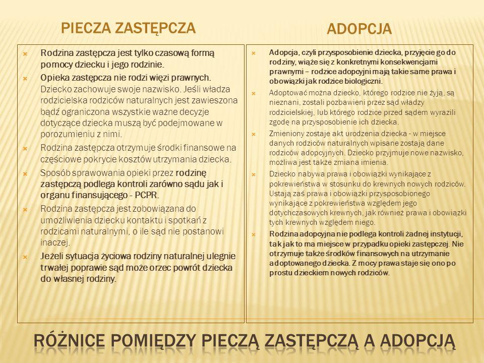 Różnice pomiędzy pieczą zastępczą a adopcją