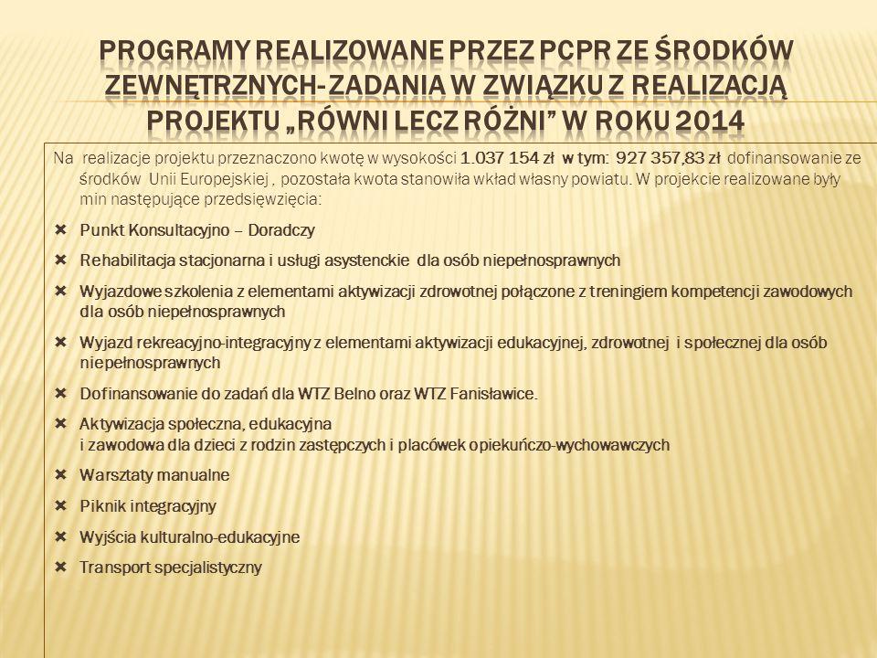 """Programy realizowane przez PCPR ze środków zewnętrznych- Zadania w związku z realizacją projektu """"Równi lecz różni w roku 2014"""
