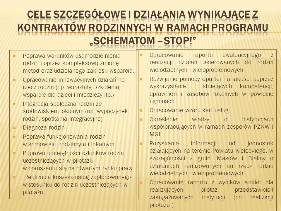 """Cele szczegółowe i działania wynikające z kontraktów rodzinnych w ramach programu """"SCHEMATOM –STOP!"""