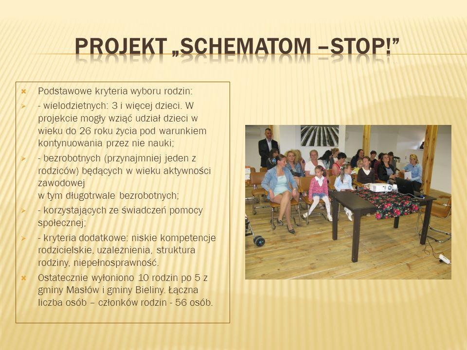"""Projekt """"SCHEMATOM –STOP!"""