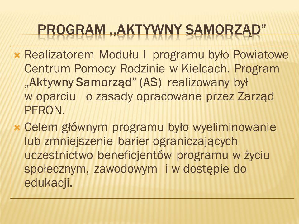 Program ,,Aktywny samorząd