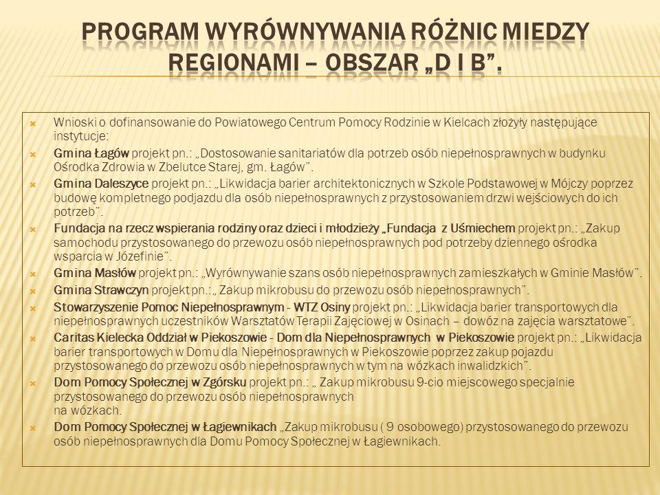 """Program Wyrównywania Różnic Miedzy Regionami – obszar """"D i B ."""
