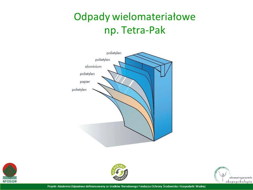 Odpady wielomateriałowe np. Tetra-Pak