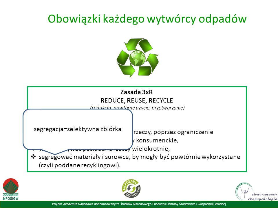 Obowiązki każdego wytwórcy odpadów