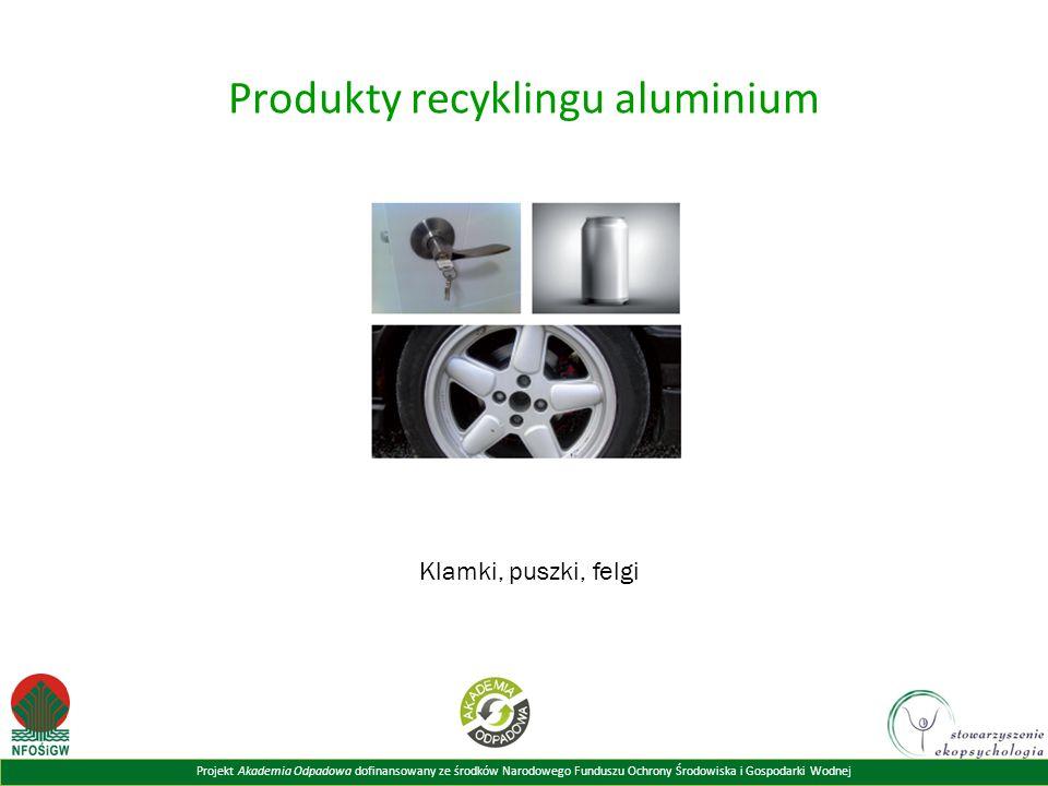 Produkty recyklingu aluminium