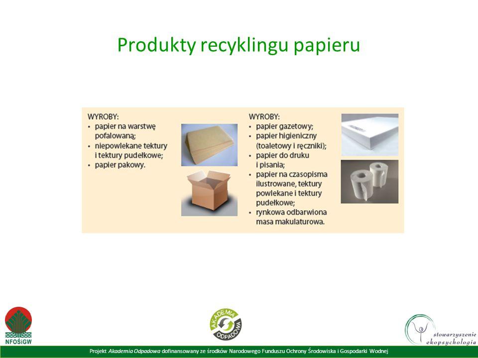 Produkty recyklingu papieru