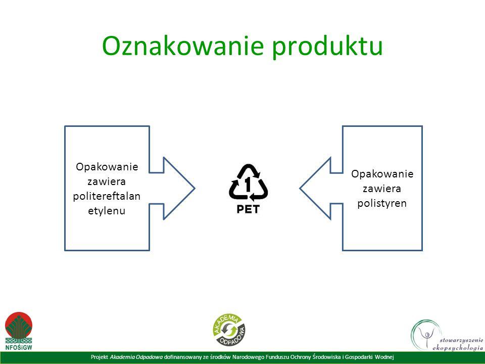 Oznakowanie produktu Opakowanie zawiera politereftalan etylenu