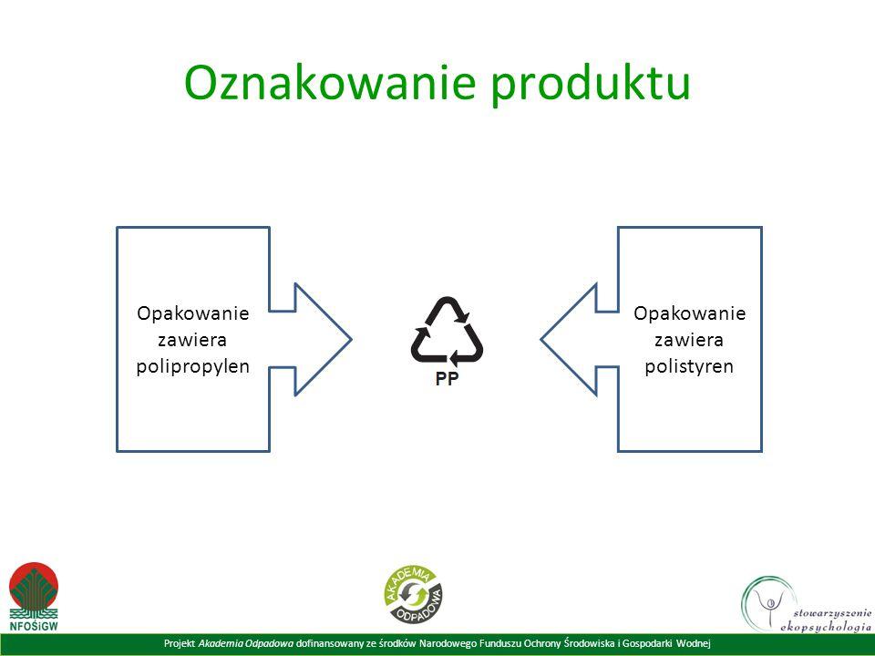 Oznakowanie produktu Opakowanie zawiera polipropylen