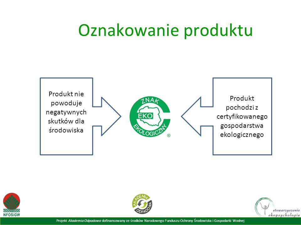 Oznakowanie produktu Produkt nie powoduje negatywnych skutków dla środowiska. Produkt pochodzi z certyfikowanego gospodarstwa ekologicznego.