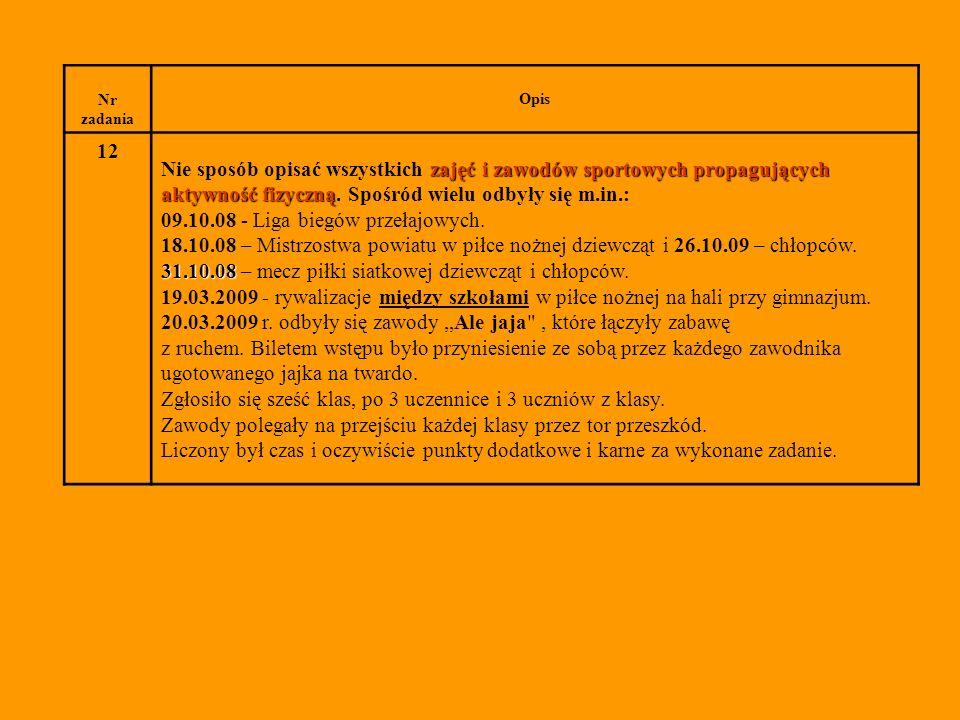 09.10.08 - Liga biegów przełajowych.