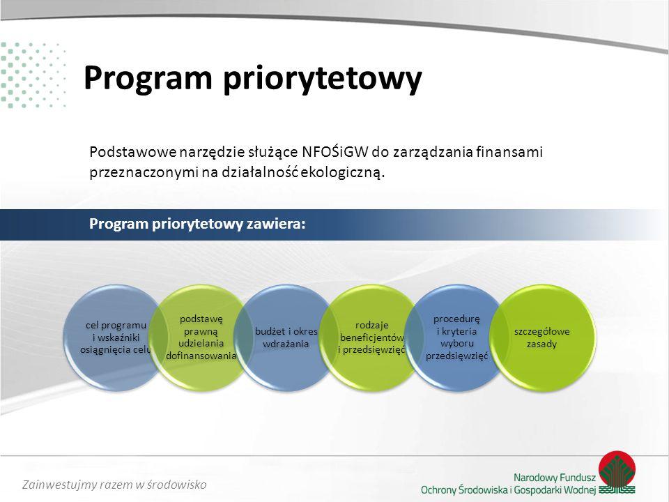 Program priorytetowy Podstawowe narzędzie służące NFOŚiGW do zarządzania finansami przeznaczonymi na działalność ekologiczną.