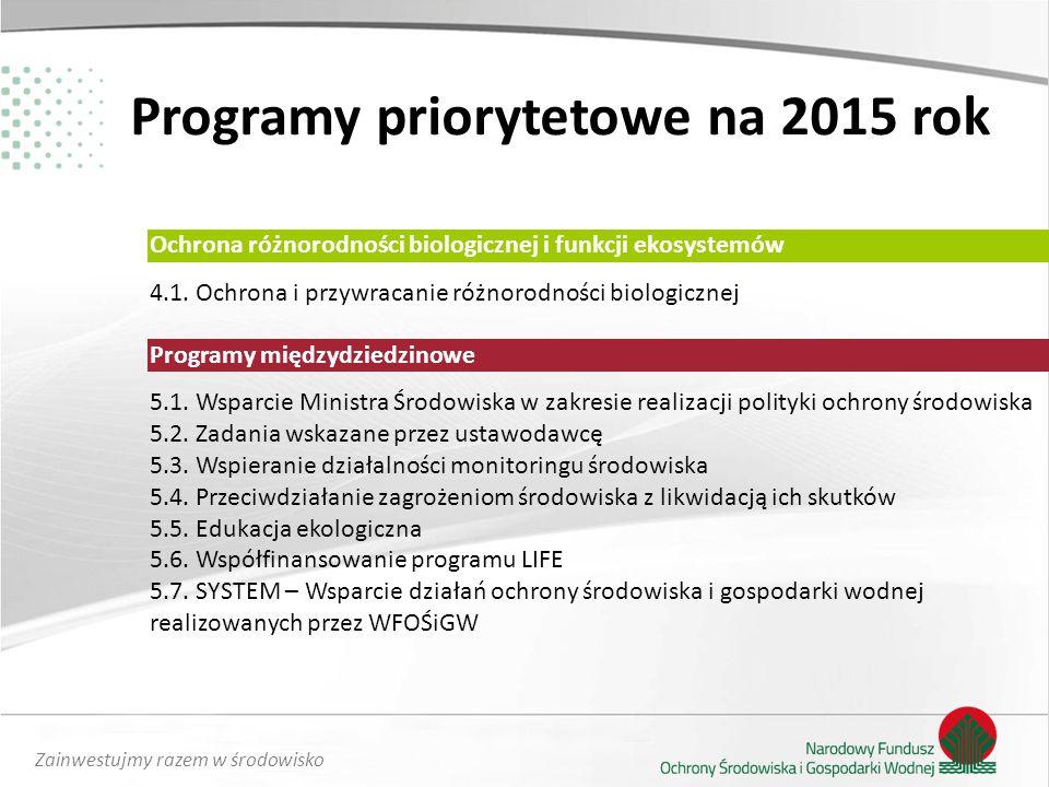 Programy priorytetowe na 2015 rok