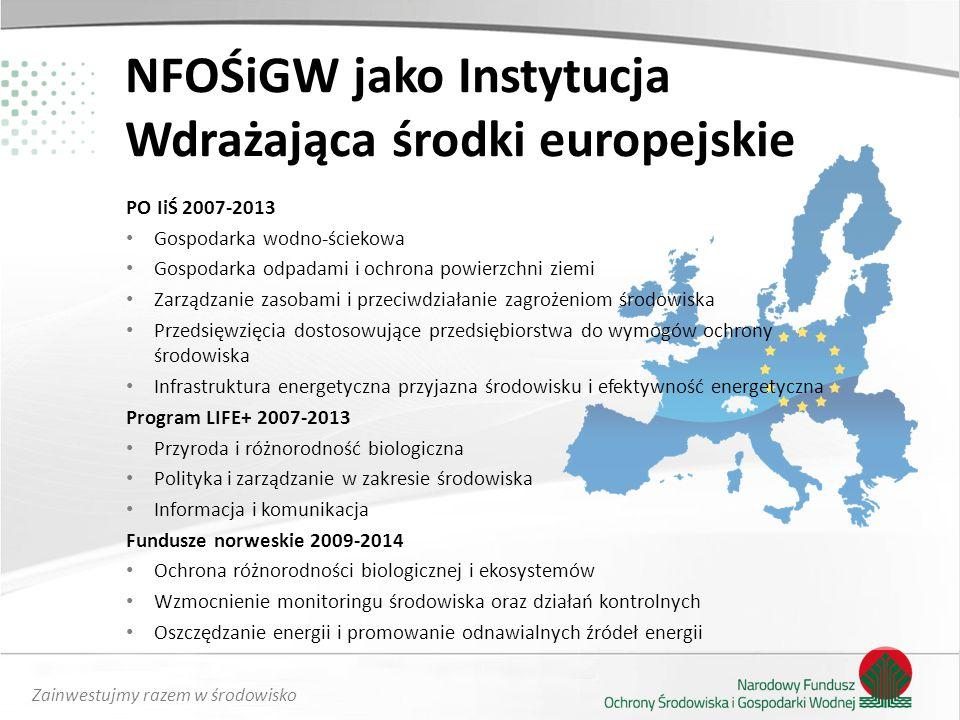 NFOŚiGW jako Instytucja Wdrażająca środki europejskie