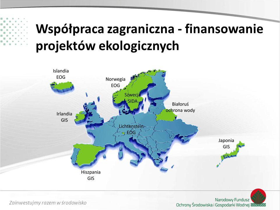 Współpraca zagraniczna - finansowanie projektów ekologicznych