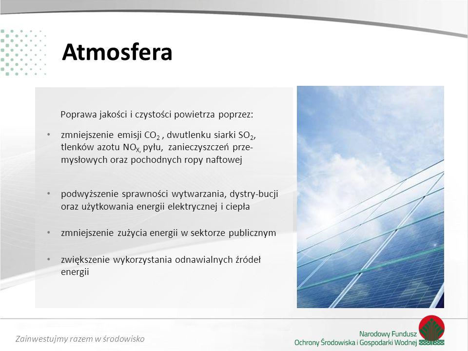 Atmosfera Poprawa jakości i czystości powietrza poprzez:
