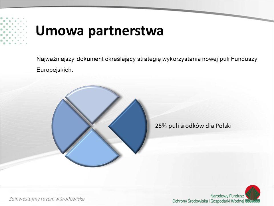 Umowa partnerstwa 25% puli środków dla Polski