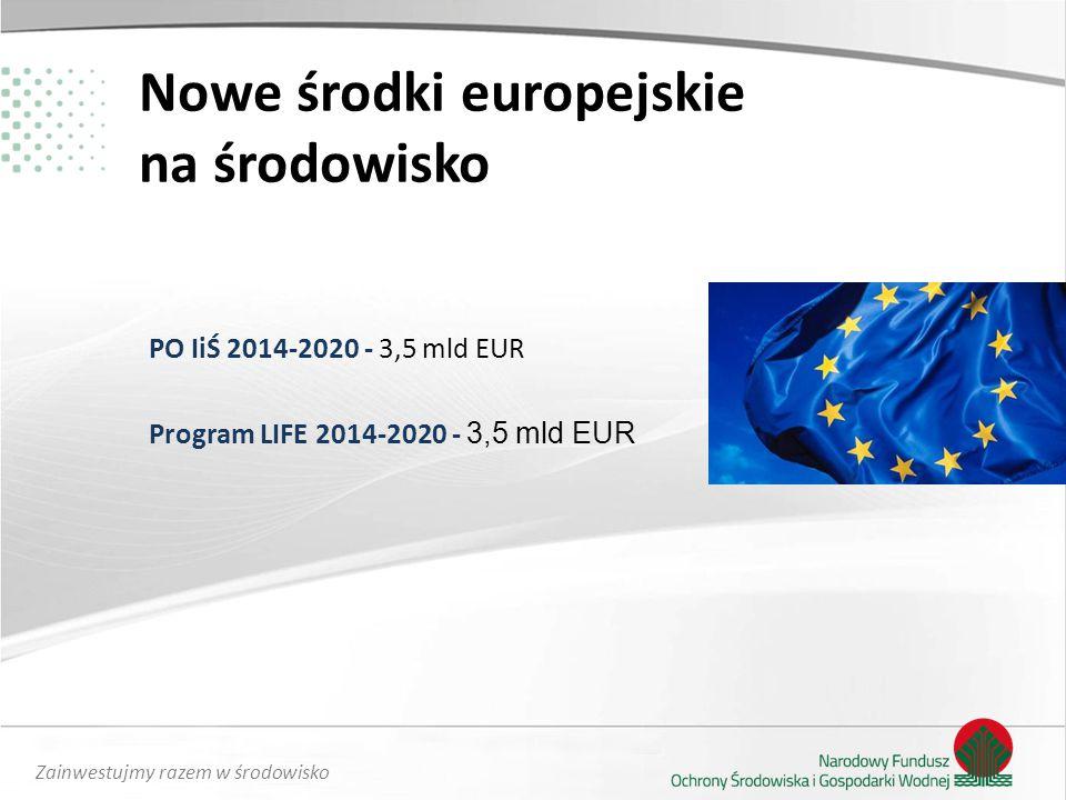 Nowe środki europejskie na środowisko