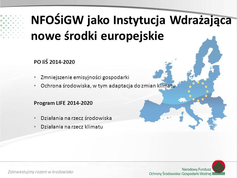 NFOŚiGW jako Instytucja Wdrażająca nowe środki europejskie