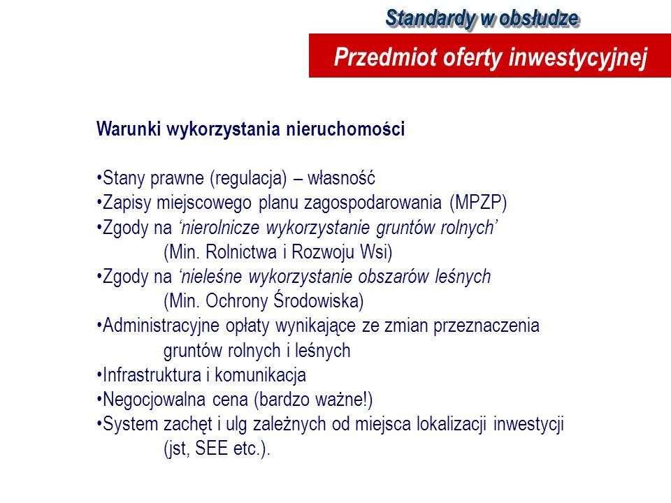 Przedmiot oferty inwestycyjnej